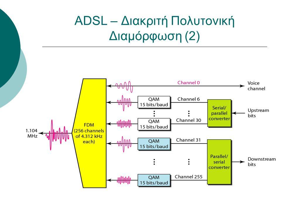 ADSL – Διακριτή Πολυτονική Διαμόρφωση (2)