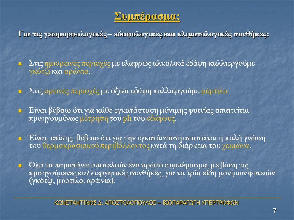 ΚΩΝΣΤΑΝΤΙΝΟΣ Δ. ΑΠΟΣΤΟΛΟΠΟΥΛΟΣ – ΒΙΟΠΑΡΑΓΩΓΗ ΥΠΕΡΤΡΟΦΩΝ