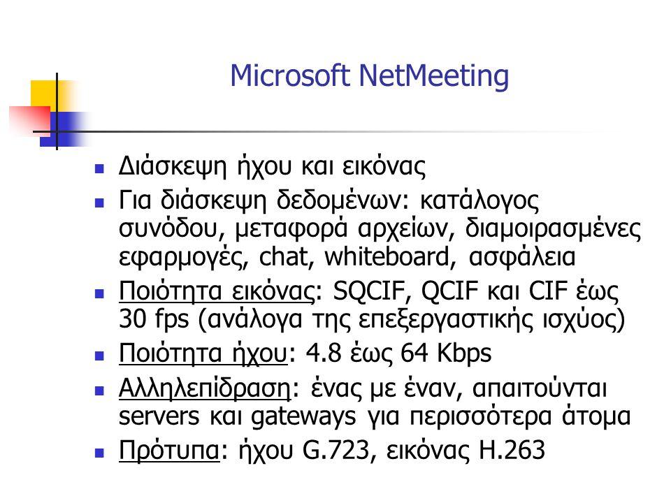 Microsoft NetMeeting Διάσκεψη ήχου και εικόνας
