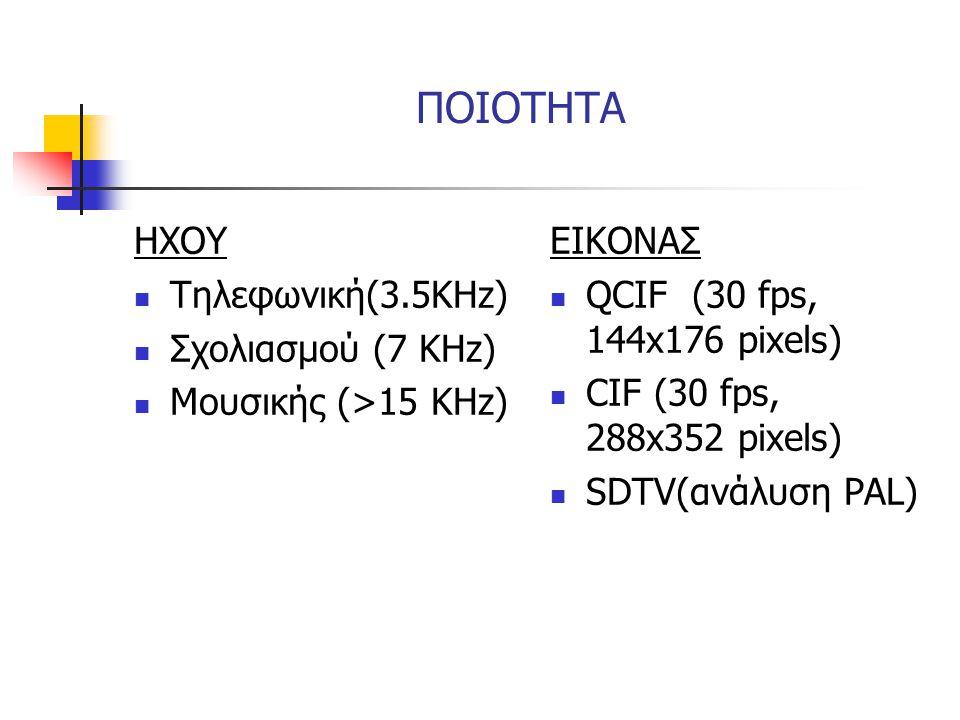 ΠΟΙΟΤΗΤΑ HXOY Τηλεφωνική(3.5KHz) Σχολιασμού (7 KHz)