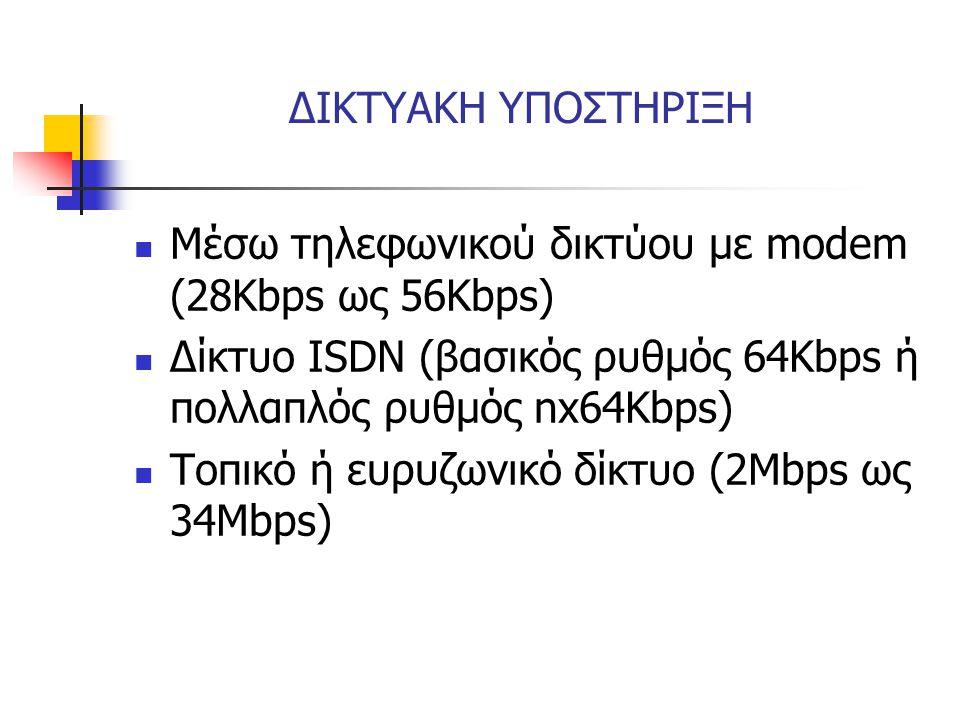 ΔΙΚΤΥΑΚΗ ΥΠΟΣΤΗΡΙΞΗ Μέσω τηλεφωνικού δικτύου με modem (28Kbps ως 56Kbps) Δίκτυο ISDN (βασικός ρυθμός 64Kbps ή πολλαπλός ρυθμός nx64Kbps)