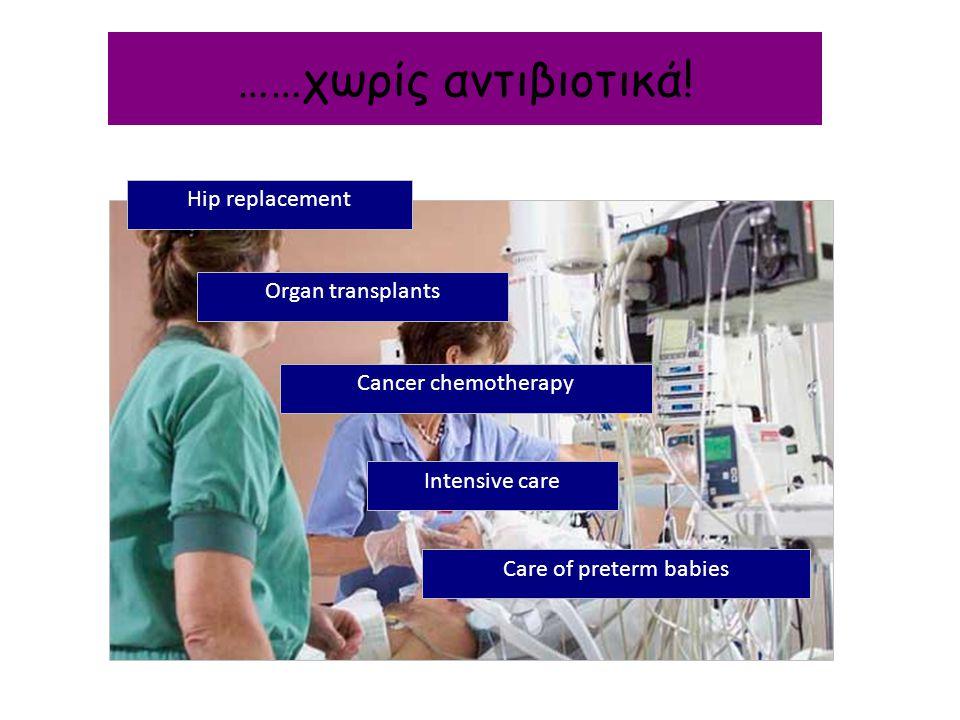 ……χωρίς αντιβιοτικά! Hip replacement Organ transplants