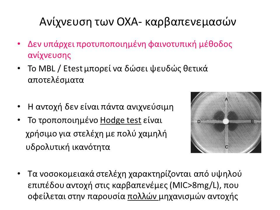 Ανίχνευση των OXA- καρβαπενεμασών