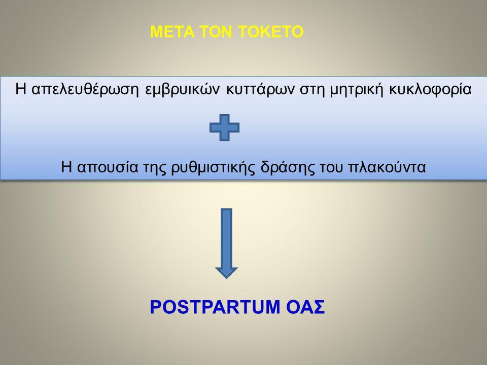 POSTPARTUM ΟΑΣ ΜΕΤΑ ΤΟΝ ΤΟΚΕΤΟ