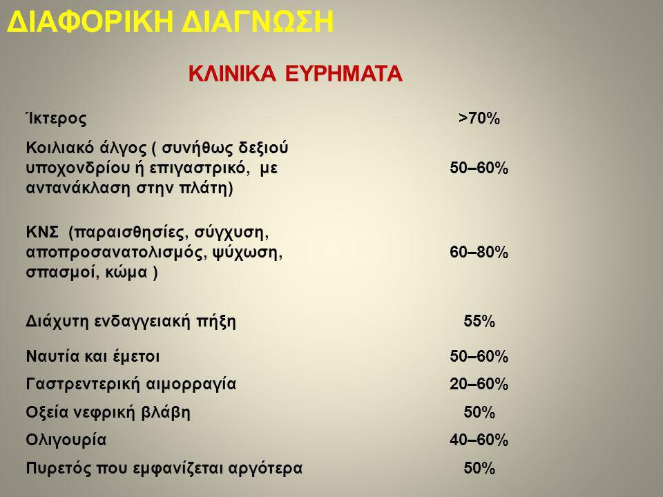 ΔΙΑΦΟΡΙΚΗ ΔΙΑΓΝΩΣΗ ΚΛΙΝΙΚΑ ΕΥΡΗΜΑΤΑ Ίκτερος >70%