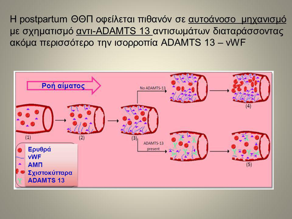 Η postpartum ΘΘΠ οφείλεται πιθανόν σε αυτοάνοσο μηχανισμό με σχηματισμό αντι-ADAMTS 13 αντισωμάτων διαταράσσοντας ακόμα περισσότερο την ισορροπία ADAMTS 13 – vWF