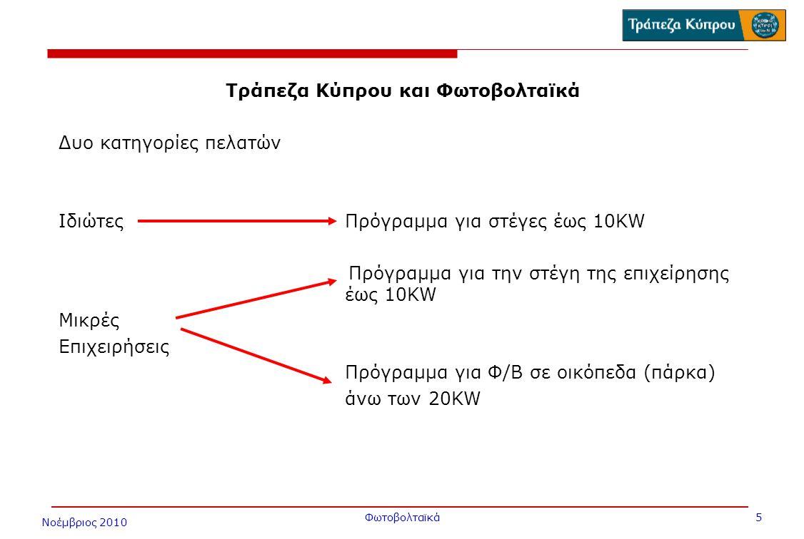 Τράπεζα Κύπρου και Φωτοβολταϊκά
