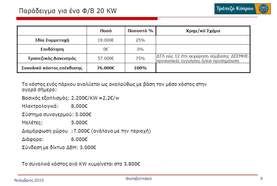 Παράδειγμα για ένα Φ/Β 20 ΚW