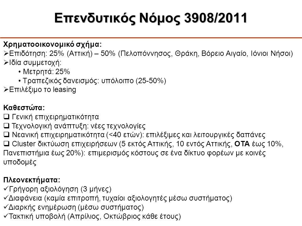 Επενδυτικός Νόμος 3908/2011 Χρηματοοικονομικό σχήμα: