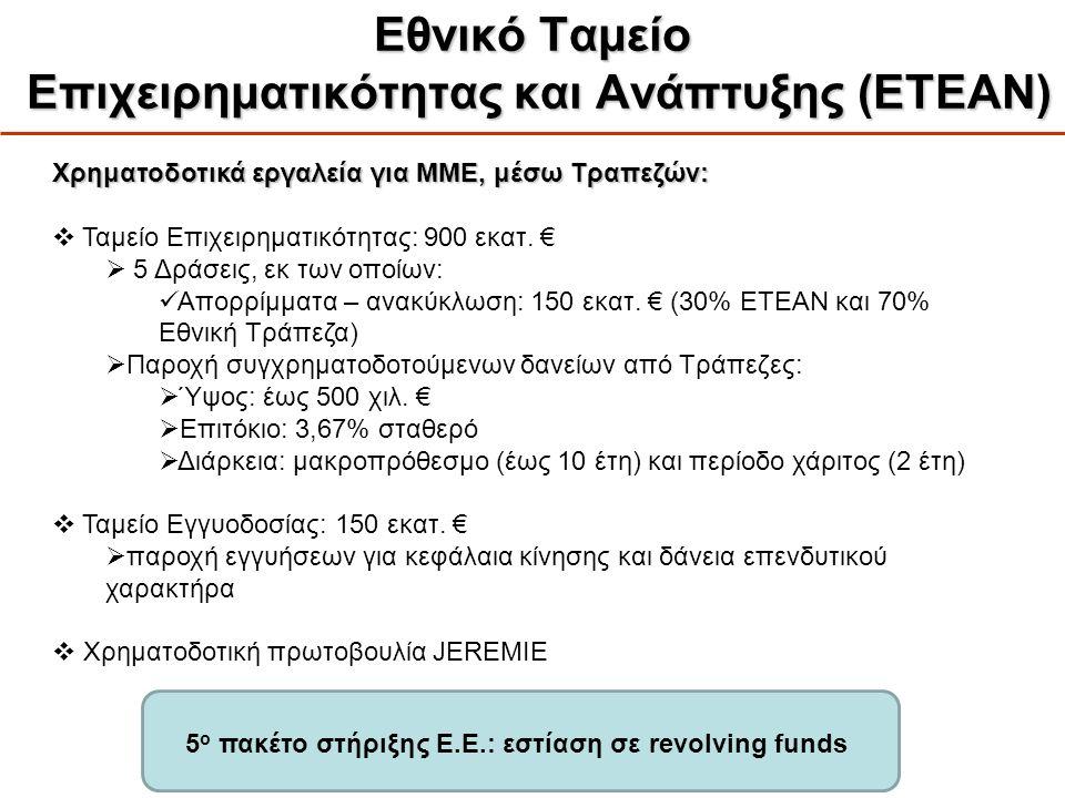 Εθνικό Ταμείο Επιχειρηματικότητας και Ανάπτυξης (ΕΤΕΑΝ)