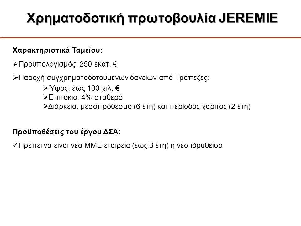 Χρηματοδοτική πρωτοβουλία JEREMIE