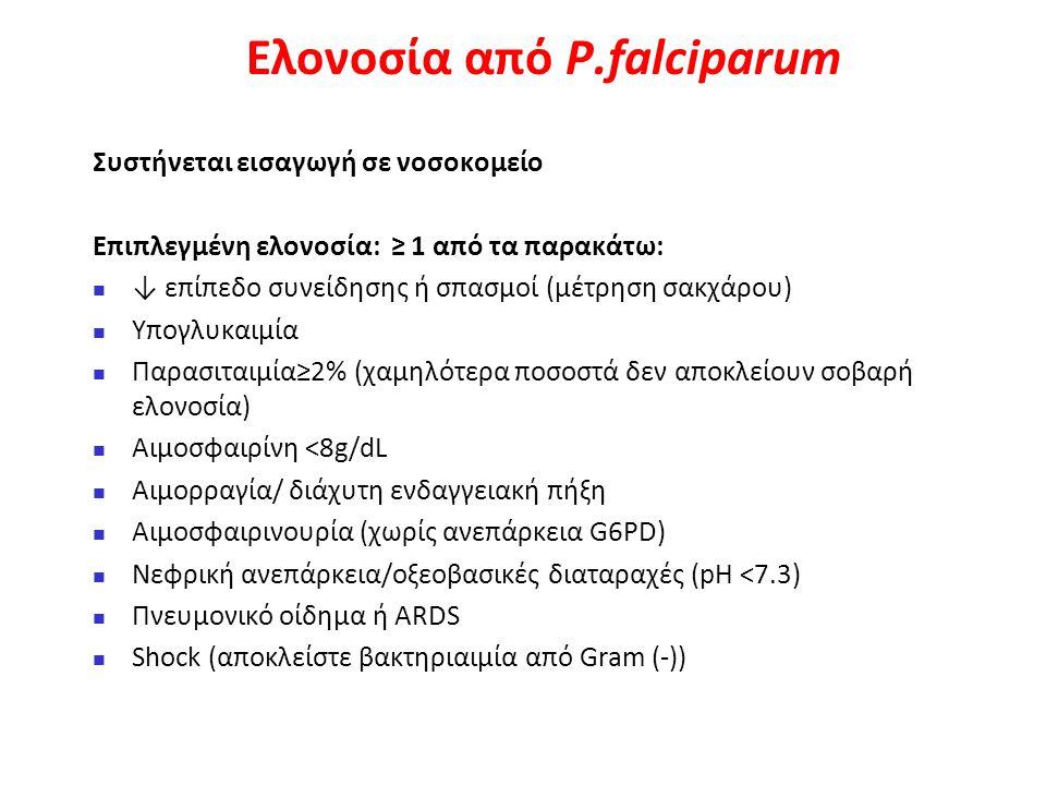 Ελονοσία από P.falciparum