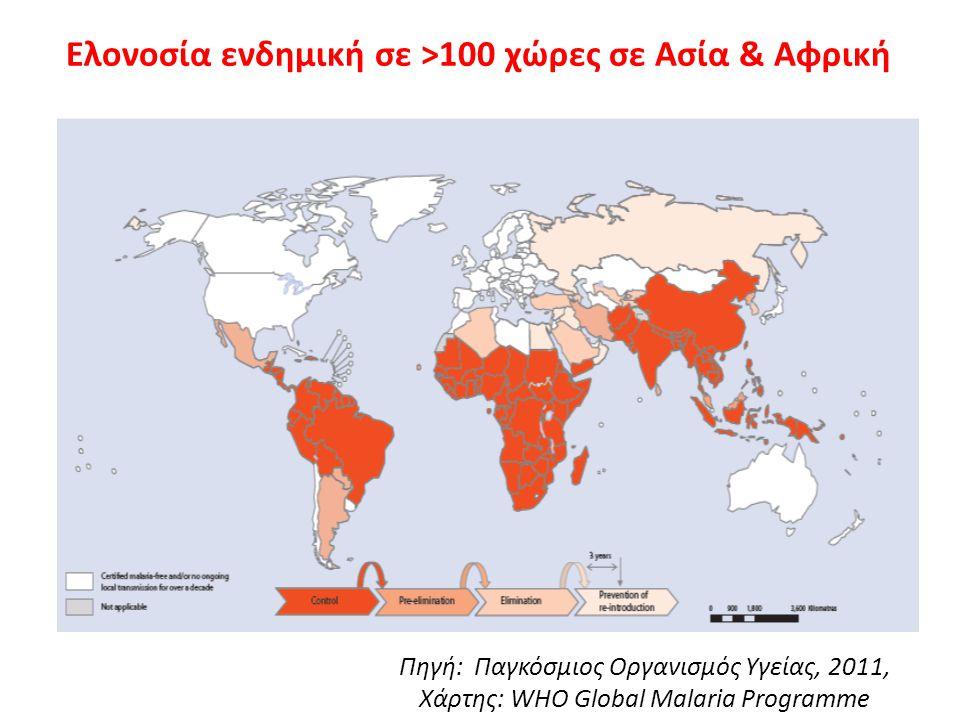 Ελονοσία ενδημική σε >100 χώρες σε Ασία & Αφρική