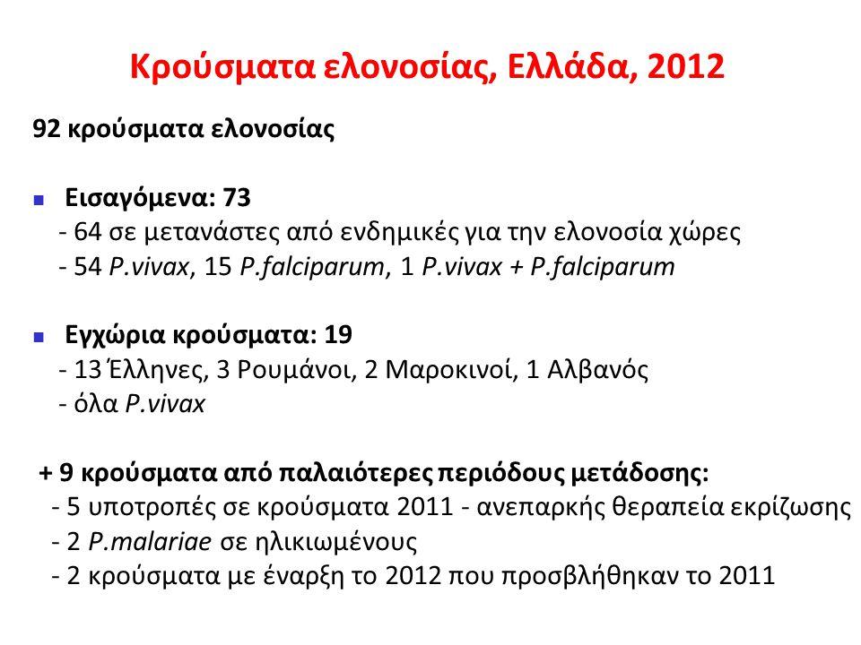 Κρούσματα ελονοσίας, Ελλάδα, 2012