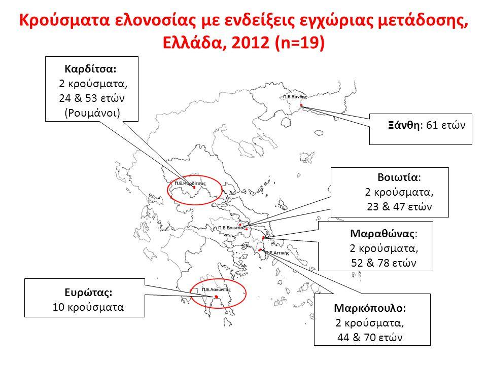 Κρούσματα ελονοσίας με ενδείξεις εγχώριας μετάδοσης, Ελλάδα, 2012 (n=19)