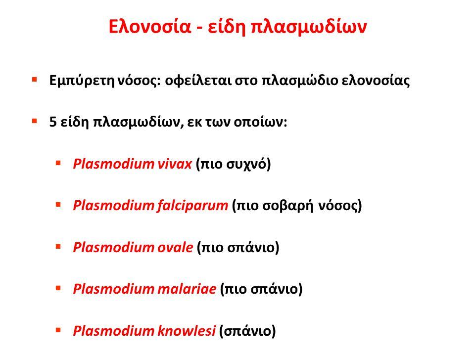 Ελονοσία - είδη πλασμωδίων