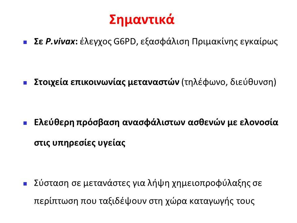 Σημαντικά Σε P.vivax: έλεγχος G6PD, εξασφάλιση Πριμακίνης εγκαίρως