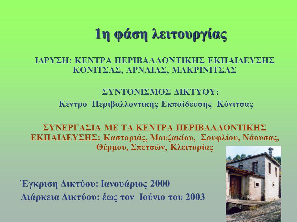 Κέντρο Περιβαλλοντικής Εκπαίδευσης Κόνιτσας