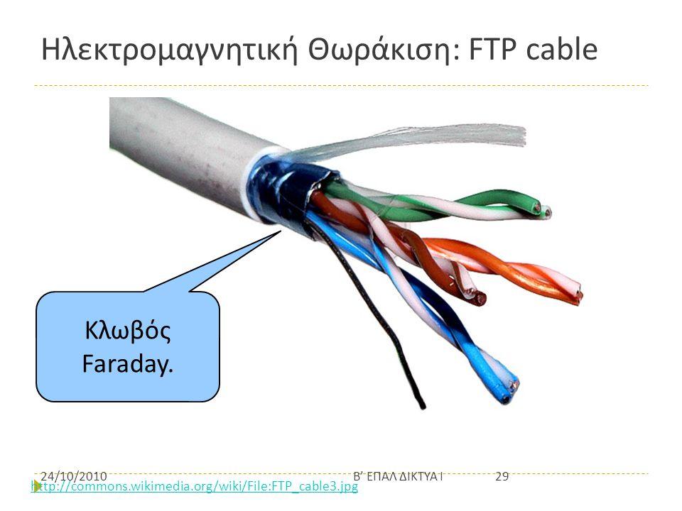 Ηλεκτρομαγνητική Θωράκιση: FTP cable