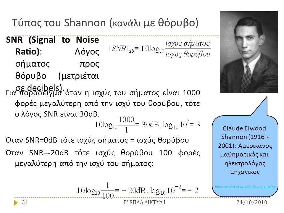 Τύπος του Shannon (κανάλι με θόρυβο)