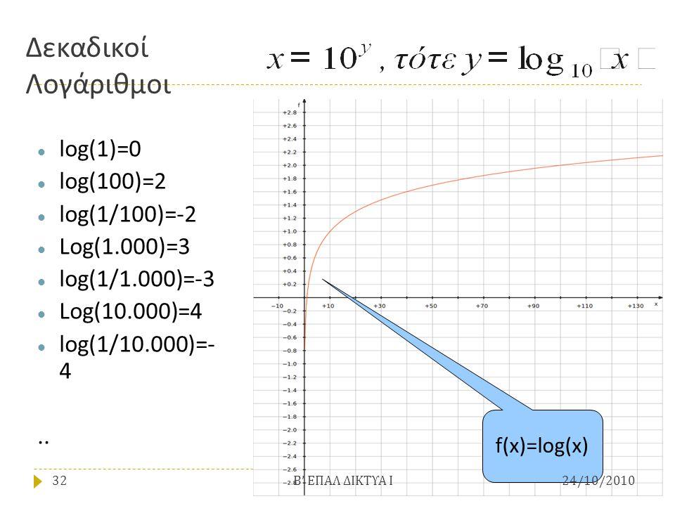 Δεκαδικοί Λογάριθμοι log(1)=0 log(100)=2 log(1/100)=-2 Log(1.000)=3