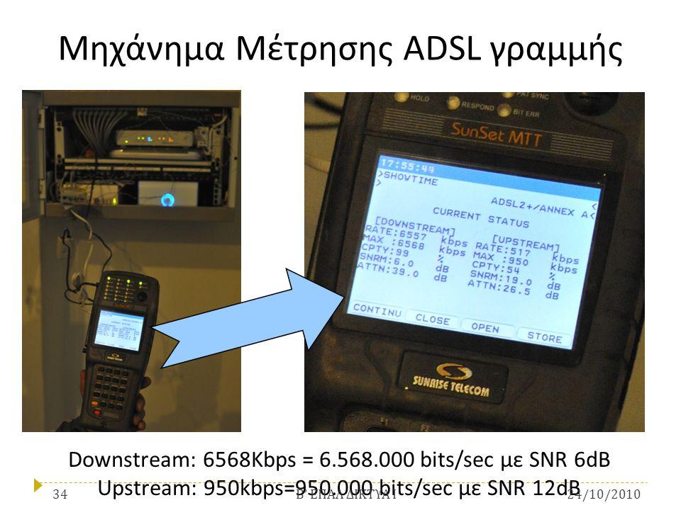 Μηχάνημα Μέτρησης ADSL γραμμής