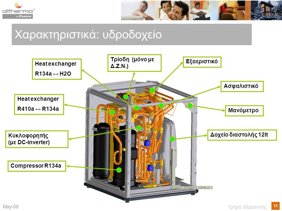 Χαρακτηριστικά: υδροδοχείο