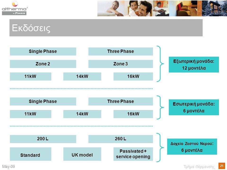 Εκδόσεις Single Phase Three Phase Εξωτερική μονάδα: 12 μοντέλα Zone 2