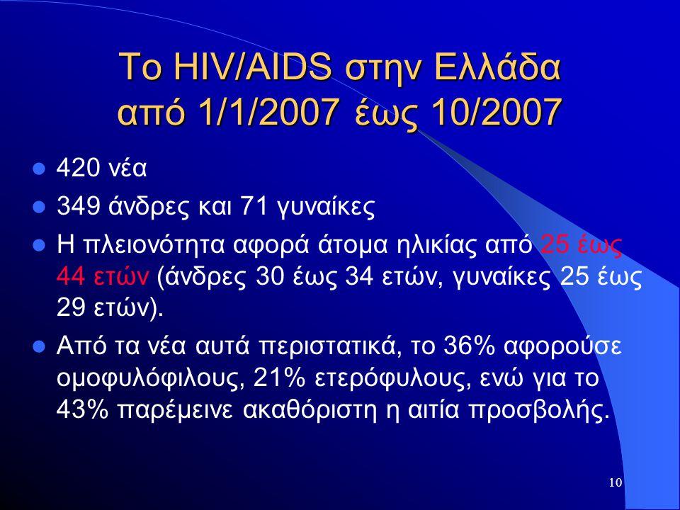 Το HIV/AIDS στην Ελλάδα από 1/1/2007 έως 10/2007