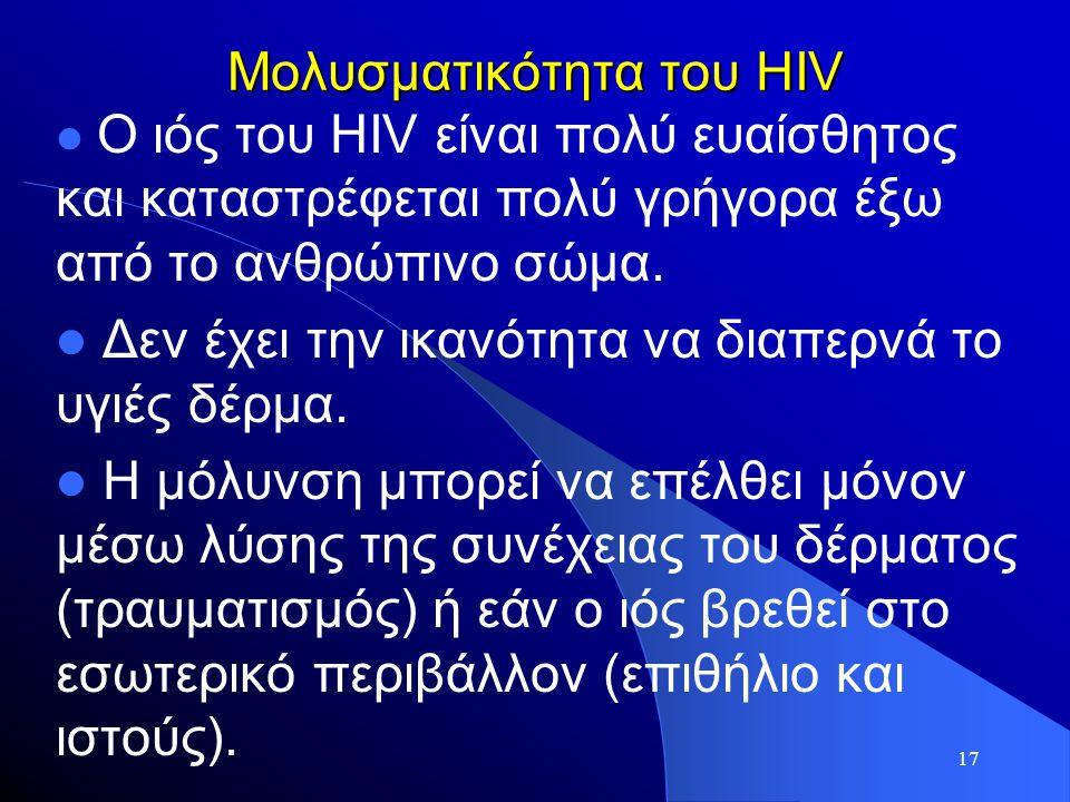 Μολυσματικότητα του HIV