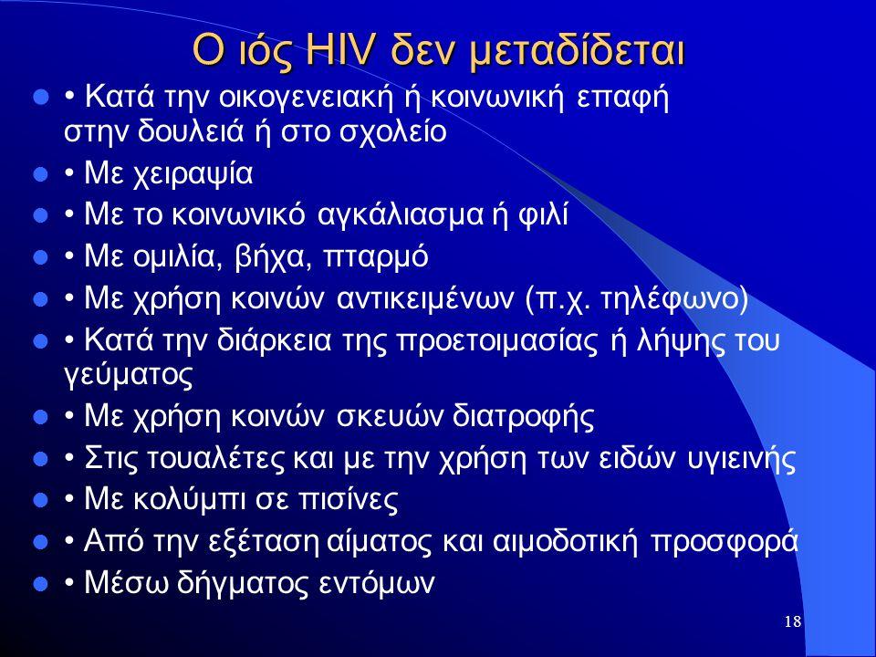 Ο ιός HIV δεν μεταδίδεται