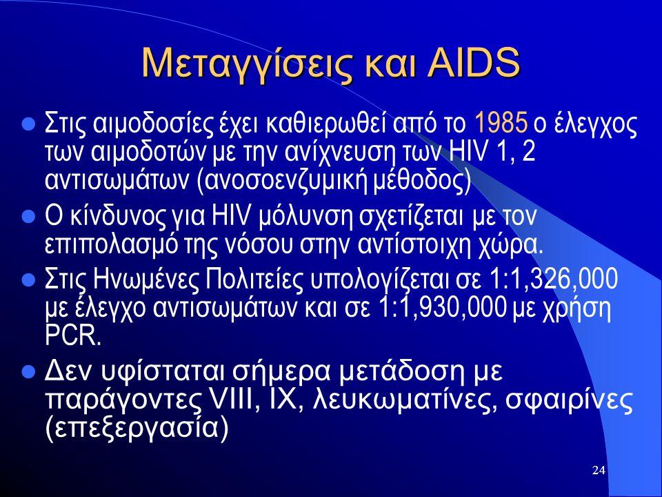 Μεταγγίσεις και AIDS