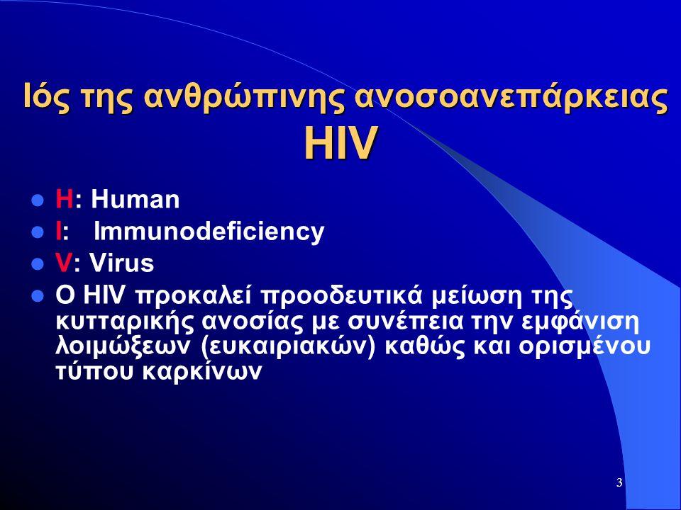 Ιός της ανθρώπινης ανοσοανεπάρκειας HIV