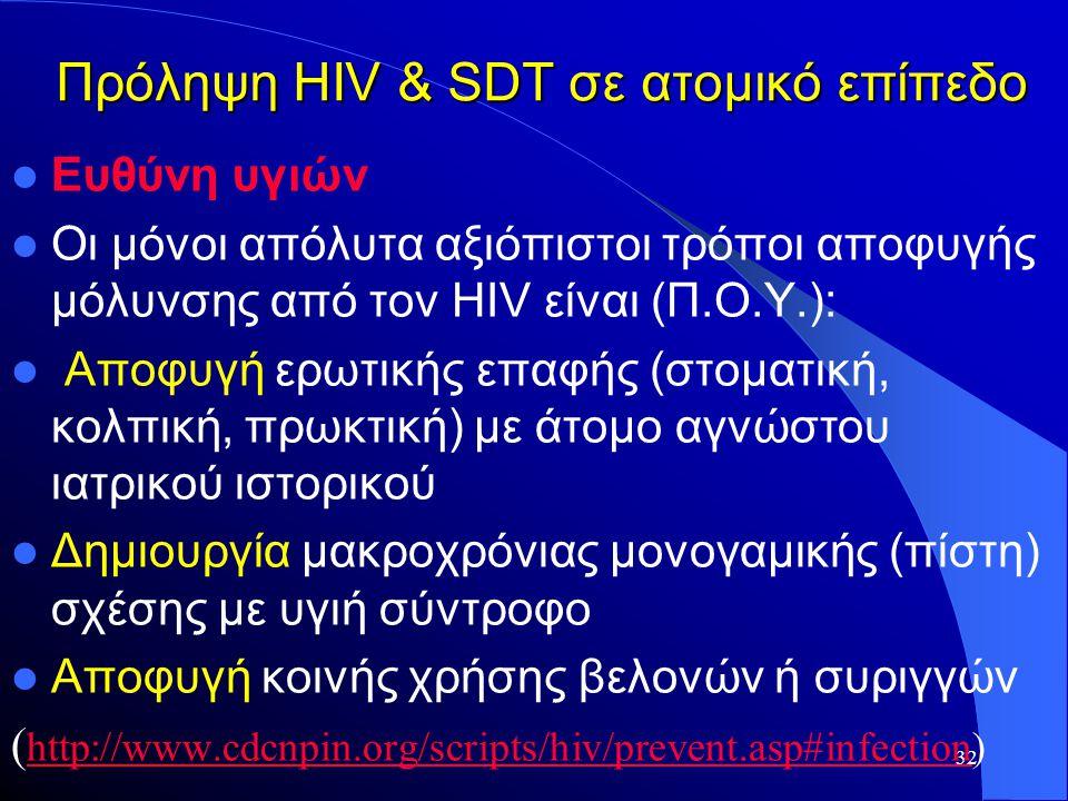 Πρόληψη HIV & SDT σε ατομικό επίπεδο