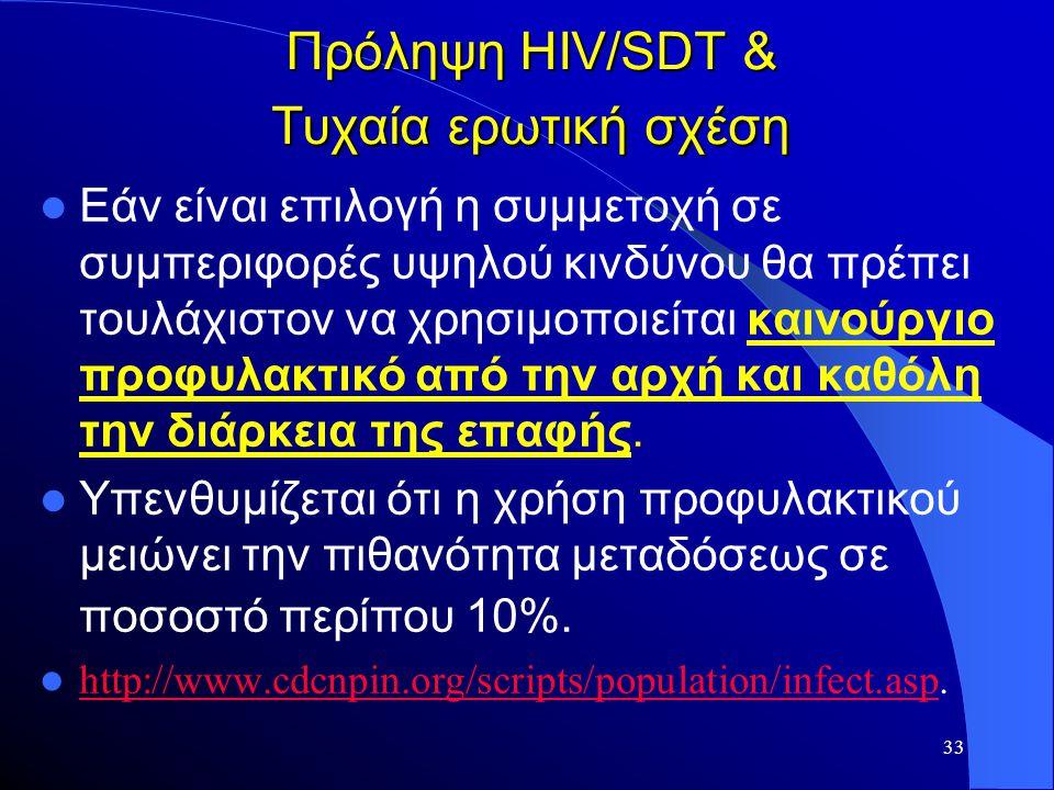 Πρόληψη HIV/SDT & Τυχαία ερωτική σχέση