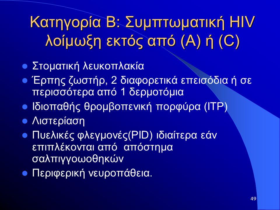 Κατηγορία Β: Συμπτωματική HIV λοίμωξη εκτός από (Α) ή (C)
