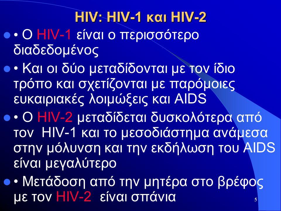 HIV: HIV-1 και HIV-2 • O HIV-1 είναι ο περισσότερο διαδεδομένος.