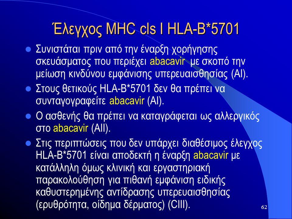 Έλεγχος MHC cls I HLA-B*5701