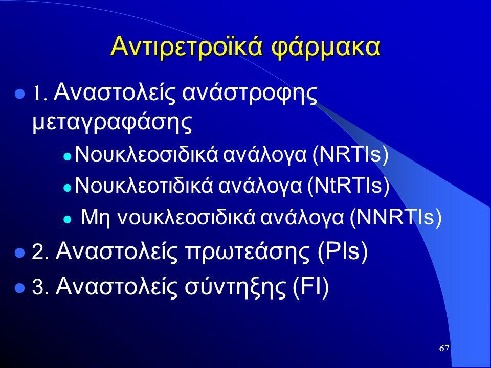 Αντιρετροϊκά φάρμακα 1. Αναστολείς ανάστροφης μεταγραφάσης