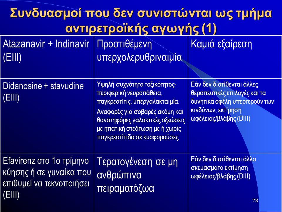 Συνδυασμοί που δεν συνιστώνται ως τμήμα αντιρετροϊκής αγωγής (1)