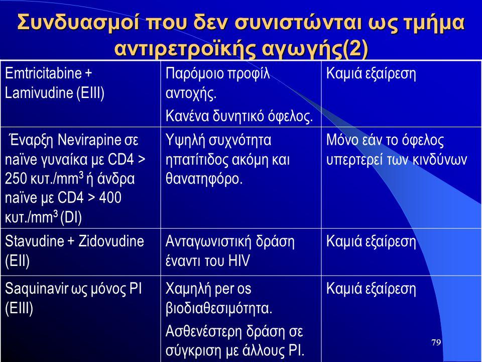 Συνδυασμοί που δεν συνιστώνται ως τμήμα αντιρετροϊκής αγωγής(2)