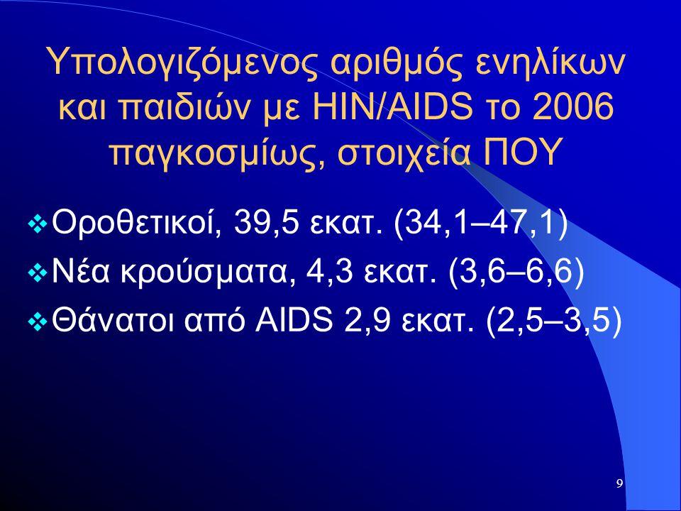 Υπολογιζόμενος αριθμός ενηλίκων και παιδιών με HIN/AIDS το 2006 παγκοσμίως, στοιχεία ΠΟΥ