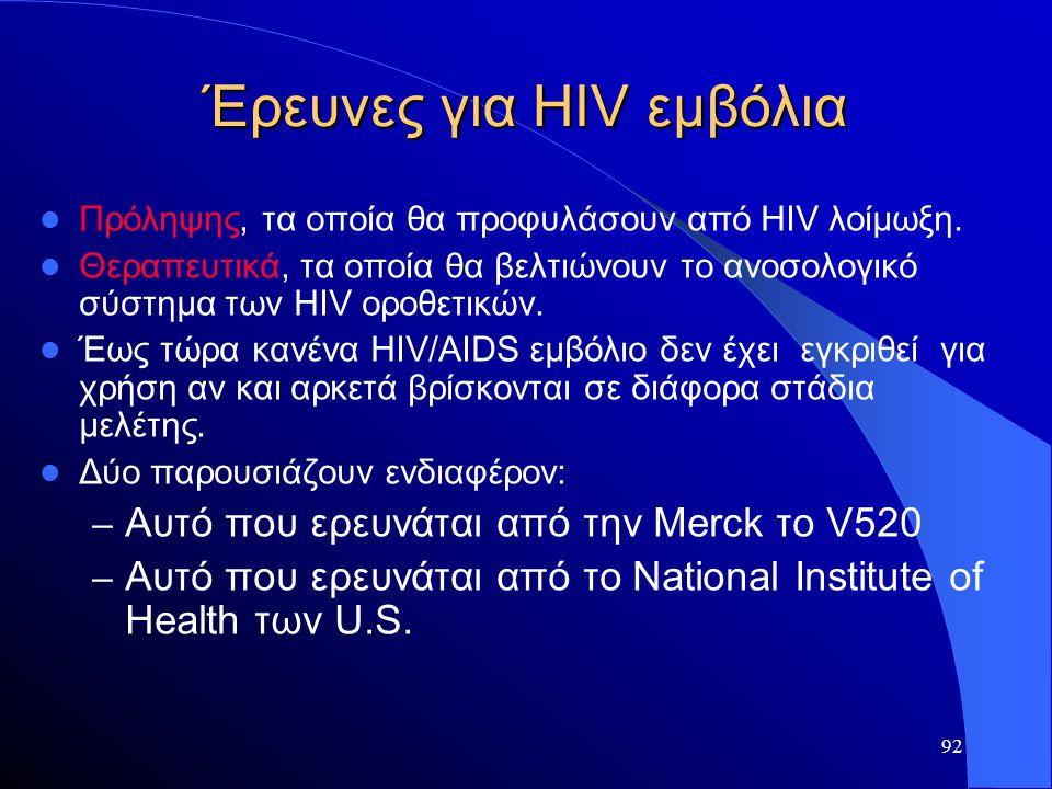 Έρευνες για HIV εμβόλια