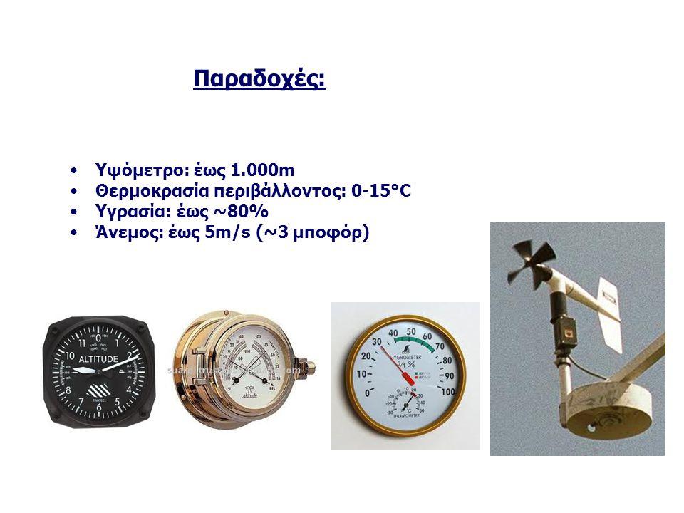 Παραδοχές: Υψόμετρο: έως 1.000m Θερμοκρασία περιβάλλοντος: 0-15°C