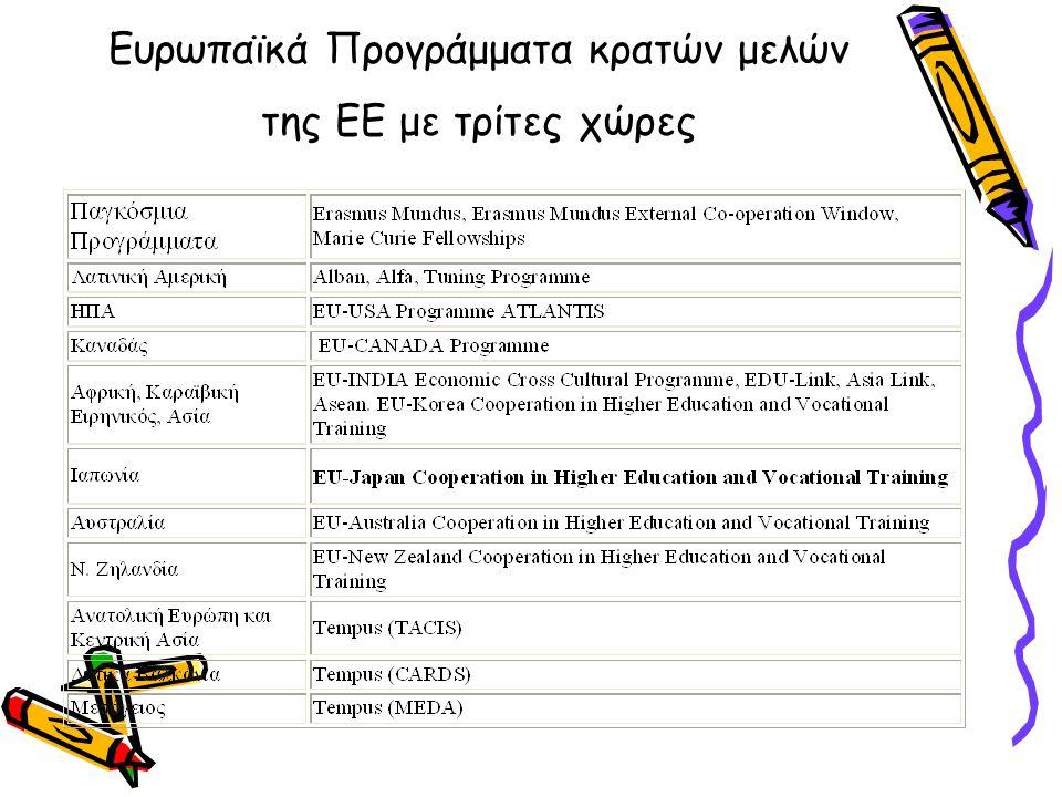 Ευρωπαϊκά Προγράμματα κρατών μελών της ΕΕ με τρίτες χώρες