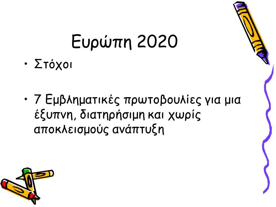 Ευρώπη 2020 Στόχοι.