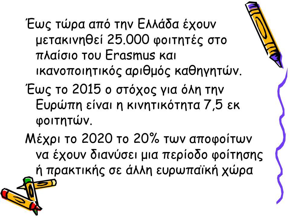 Έως τώρα από την Ελλάδα έχουν μετακινηθεί 25