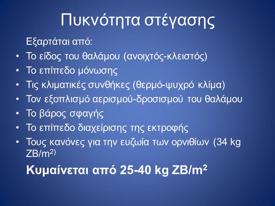 Πυκνότητα στέγασης Εξαρτάται από: Κυμαίνεται από 25-40 kg ΖΒ/m2