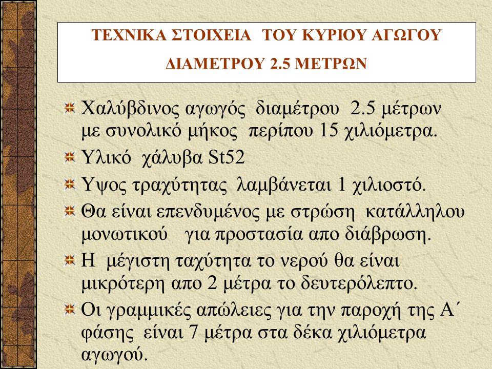ΤΕΧΝΙΚΑ ΣΤΟΙΧΕΙΑ ΤΟΥ ΚΥΡΙΟΥ ΑΓΩΓΟΥ ΔΙΑΜΕΤΡΟΥ 2.5 ΜΕΤΡΩΝ