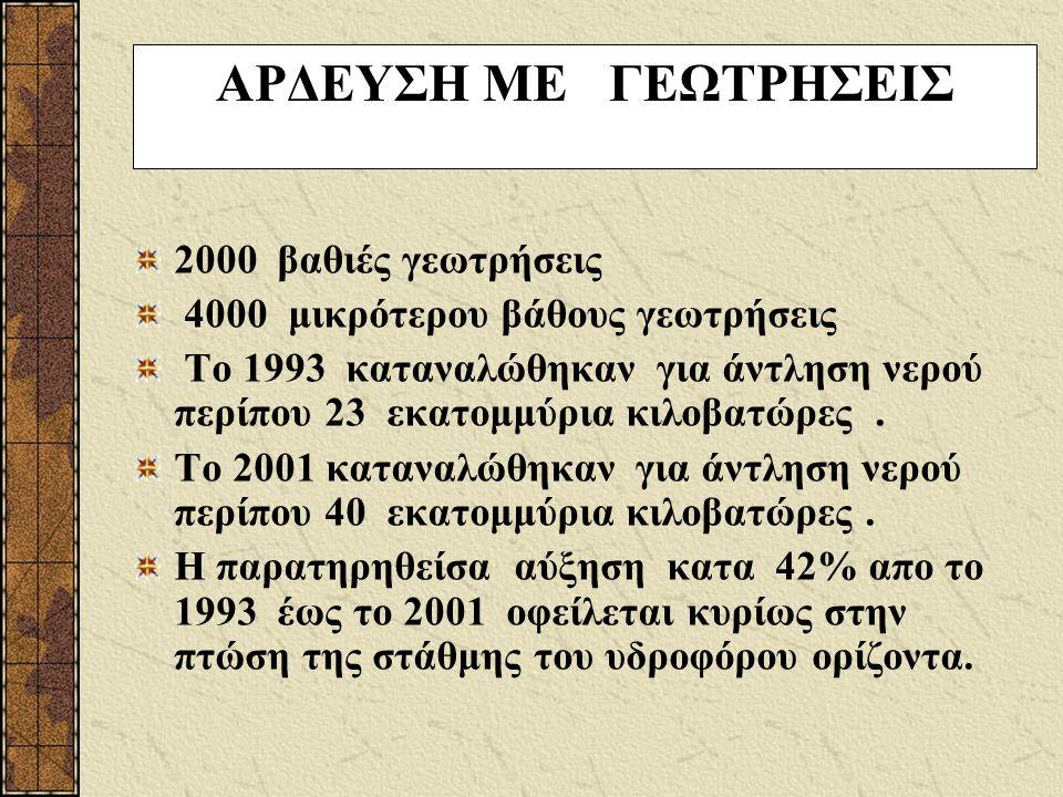 ΑΡΔΕΥΣΗ ΜΕ ΓΕΩΤΡΗΣΕΙΣ 2000 βαθιές γεωτρήσεις